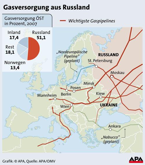 ZU APA249 Karte Europa, wichtige Gaspipelines; Factbox Gasversorgung Österreich  Grafik 1930-08-Gas.ai, Format 88 x 100 mm