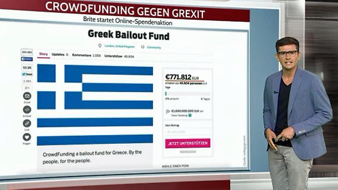 Crowdfunding-Griechenland
