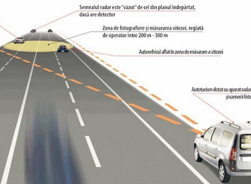 noul-cod-rutier-2015-ordonanta-de-urgenta-nr-195-2002-privind-circulatia-pe-drumurile-publice-actualizata-2015-amenzi-de-2-000-euro-68964