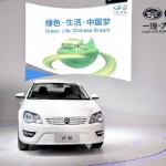 CHINA VW ELECTRIC