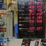 Brazilia ridică ratele dobânzilor la 12,75%, pentru a reduce inflația