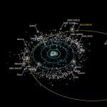 Astronomii descoperă o nouă planetă pitic