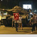 Puciuri și lovituri de stat în Turcia (cronologie – Secolul XX)