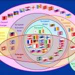 """Ideea unei Uniuni """"cu trei viteze"""" lasa Romania in afara Schengen din cauza coruptiei"""