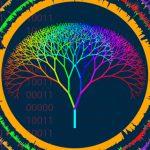 Comportamentul online este influențat și de ADN