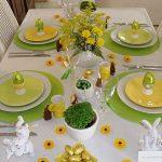 Românii au cheltuit de Paște peste șapte milioane de euro