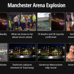 Explozie soldată cu 22 morți, 54 răniți la un concert al Arianei Grande la Manchester; posibil atentat sinucigaș
