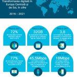 Continutul video va domina traficul de internet