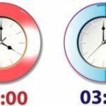Ziua cea mai lungă. În această noapte se trece la ora de iarnă