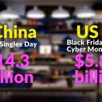 China are un Black Friday care face planeta invidioasă