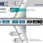 Airbus, Rolls-Royce și Siemens se aliază pentru dezvoltarea unei aeronave electrice