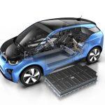 Cine conduce pe electric, pe electric rămîne, noua filozofie BMW