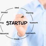 Bătaia de joc de la Start-up Nation, se apropie de final-promisiunea noului ministru al mediului de afaceri